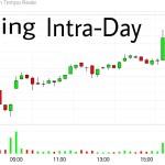 Migliori metodi di trading online più usati?