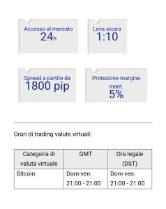 Bitcoin su xforex