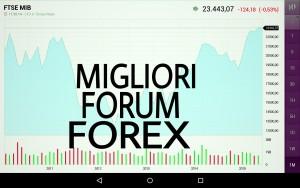 Migliori Forum Forex