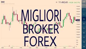 Il miglior broker forex trading online