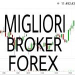 Il miglior Broker Forex
