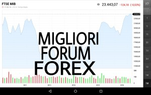 Top forex forums