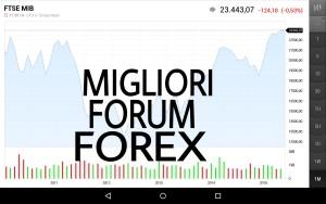 Quali sono i migliori forum forex