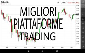 Quali sono le migliori piattaforme trading