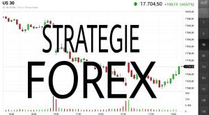 migliore strategia Forex
