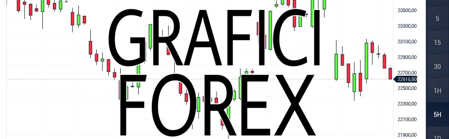 Advanced forex trading lessons