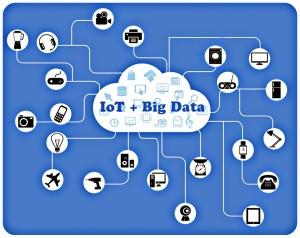 Attività commerciali redditizie con l' IoT