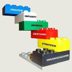 stipendio di un ingegnere gestionale in italia