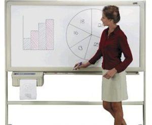 Come Insegnare nelle Scuole Private: i requisiti
