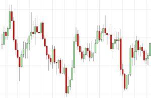 Quanto Guadagna un Trader Professionista Online di Borsa