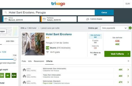 migliori siti per prenotare una vacanza online